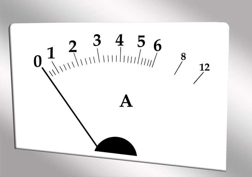 Szybkie pomiary instalacji